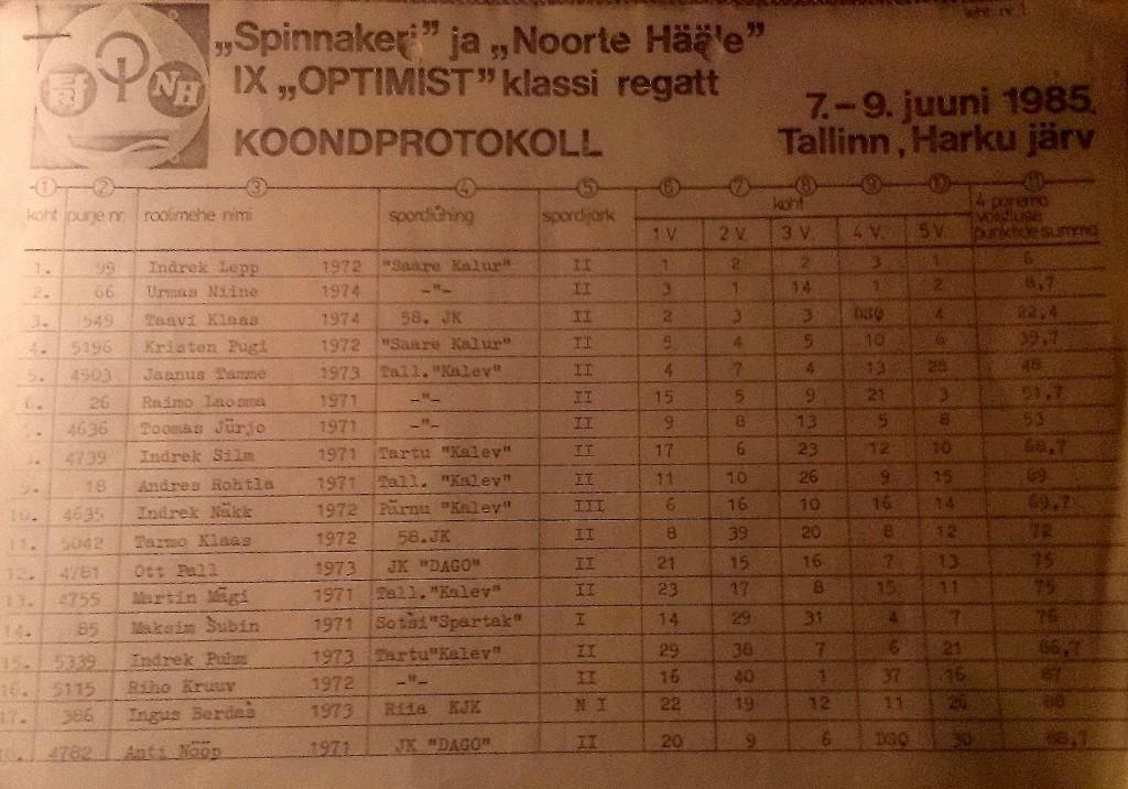Spinnakeri regatt 1985. Foto: Kalev Jahtklubi